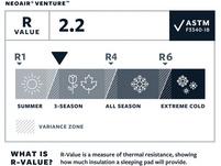 Therm-A-Rest NeoAir Venture Isomatte